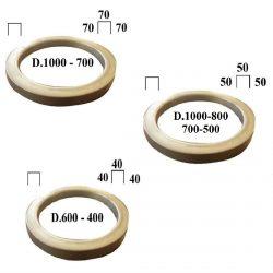 modello anello